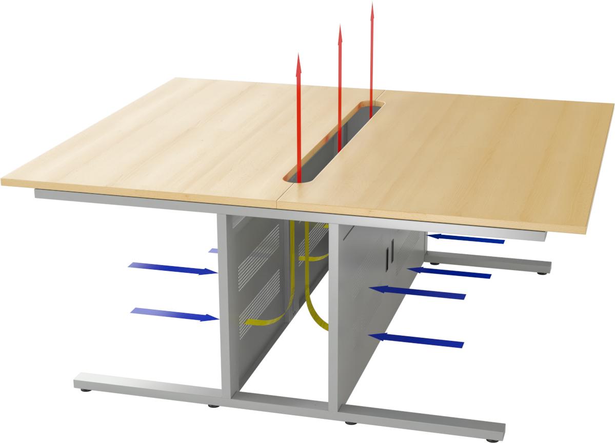 Mobilier pour salles de marchés avec ventilation intégrée
